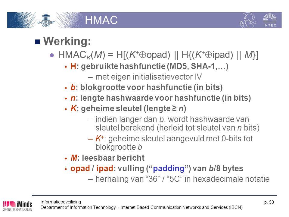 HMAC Werking: HMACK(M) = H[(K+opad) || H{(K+ipad) || M}]